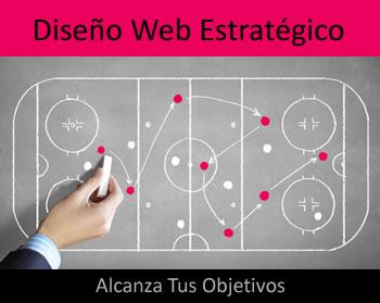 Diseño Web Estratégico